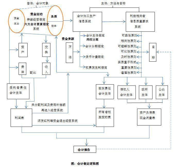 操入囹�a_鎻掑叆锲剧墖.jpg